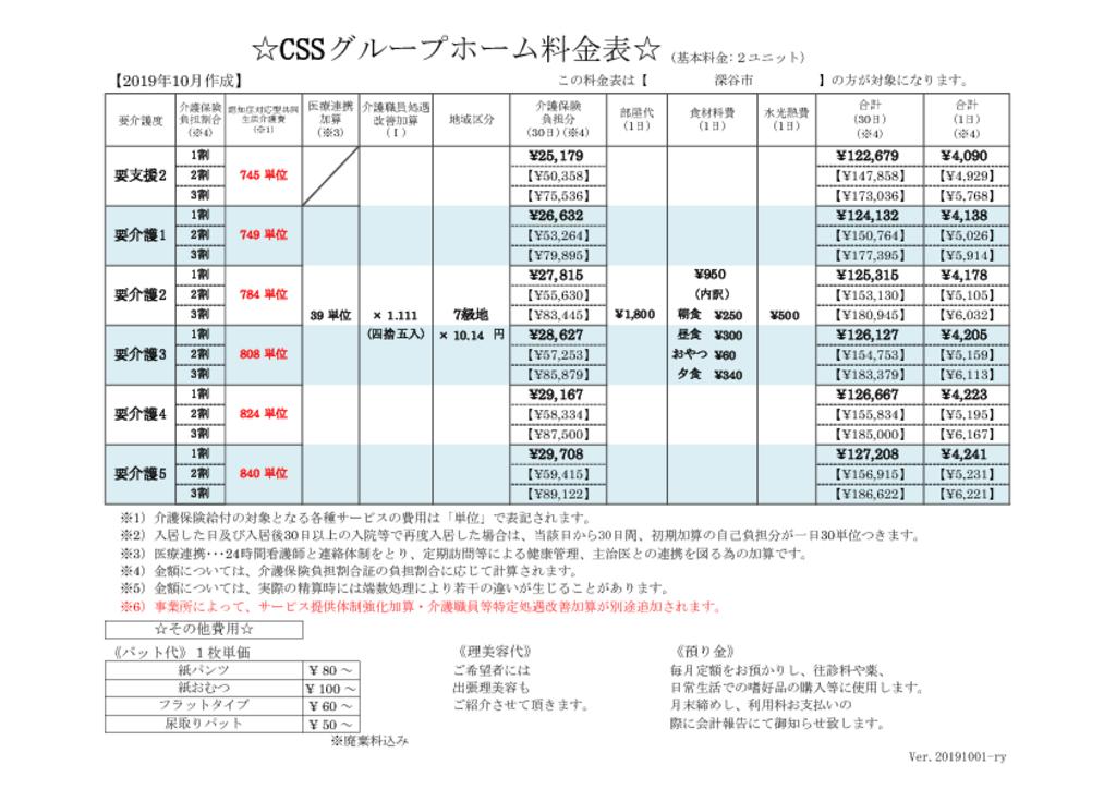 料金表(R1.10改定7級地2ユニット)のサムネイル
