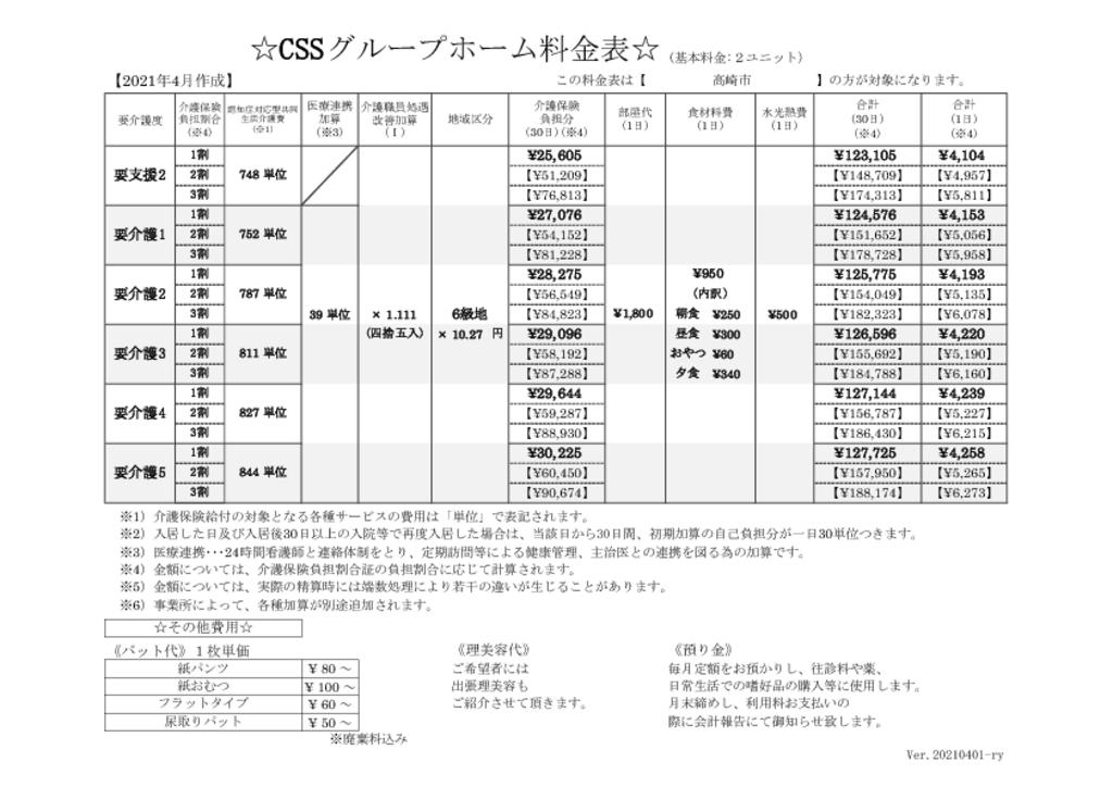 料金表(R3.4改定6級地2ユニット)のサムネイル